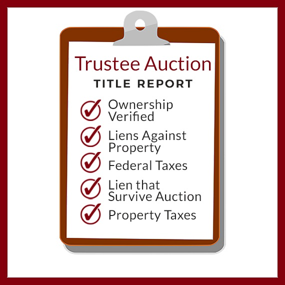 Trustee Sale Title Report - Delivered in two (2) business days